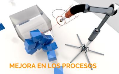 Mejora de procesos: la estrategia de la eficacia